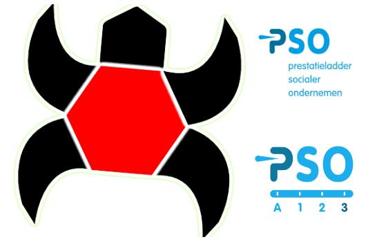 Carapax IT behaalt Trede 3 op de Prestatieladder Socialer Ondernemen (PSO)